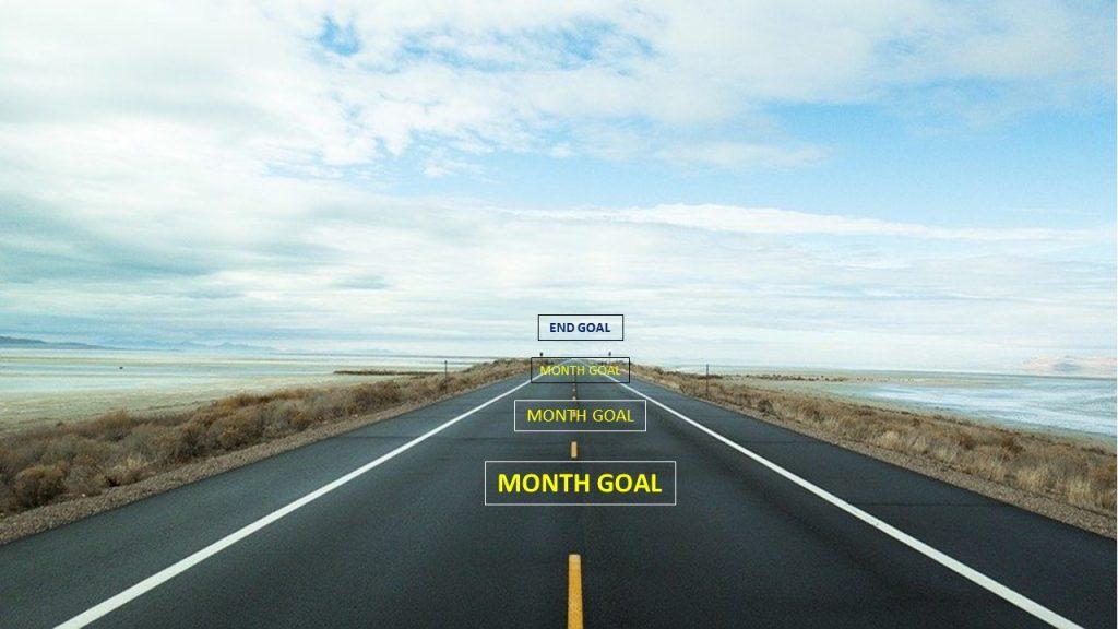 Set monthly goals